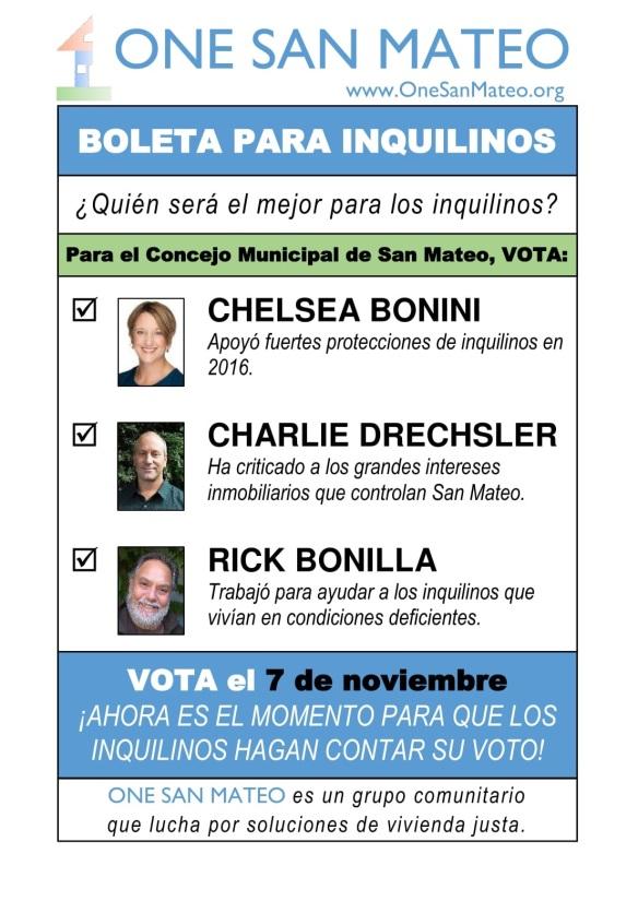 Renters' Ballot Spanish